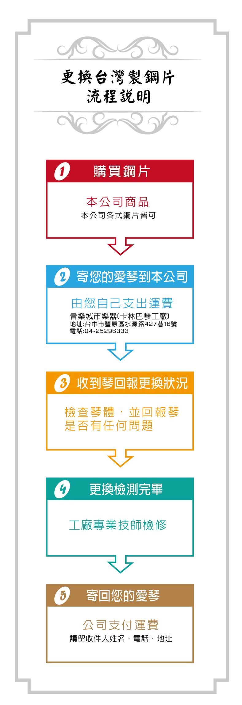 【鋼片更換服務】更換鋼片費用與寄回拇指琴運費(限台灣)
